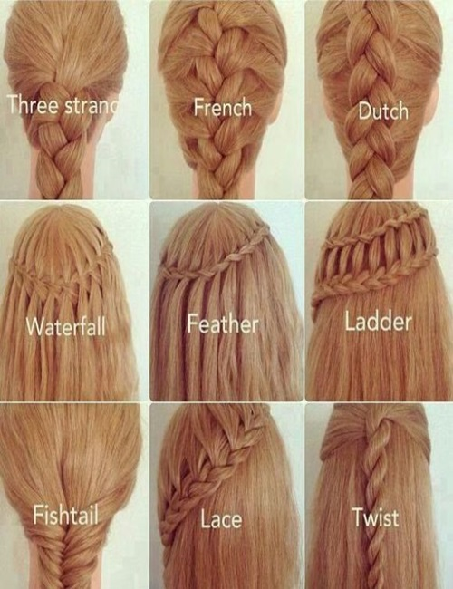 Long Hairstyles For Girls Step By Tutorial Trends With Pictures