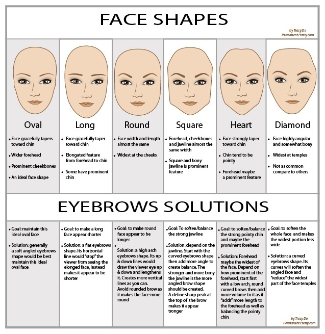 How To Shape Your Eyebrows Perfectly By Yourself At Home
