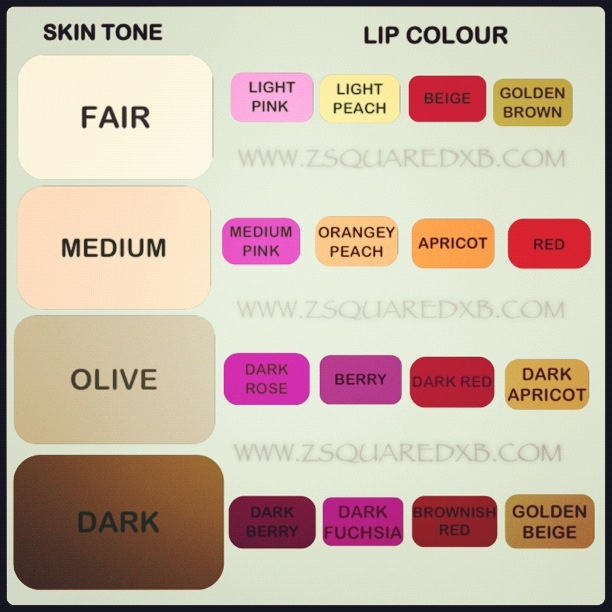 how-to-choose-lipstick-color-according-to-skin-color-5