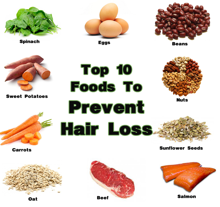 Top 10 Foods to Prevent Hair Loss & Hair Fall Problems