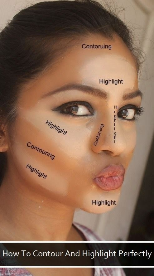 Step Step Party Wear Makeup Tutorial, Tips & Ideas for Pakistani Asian Girls (2)