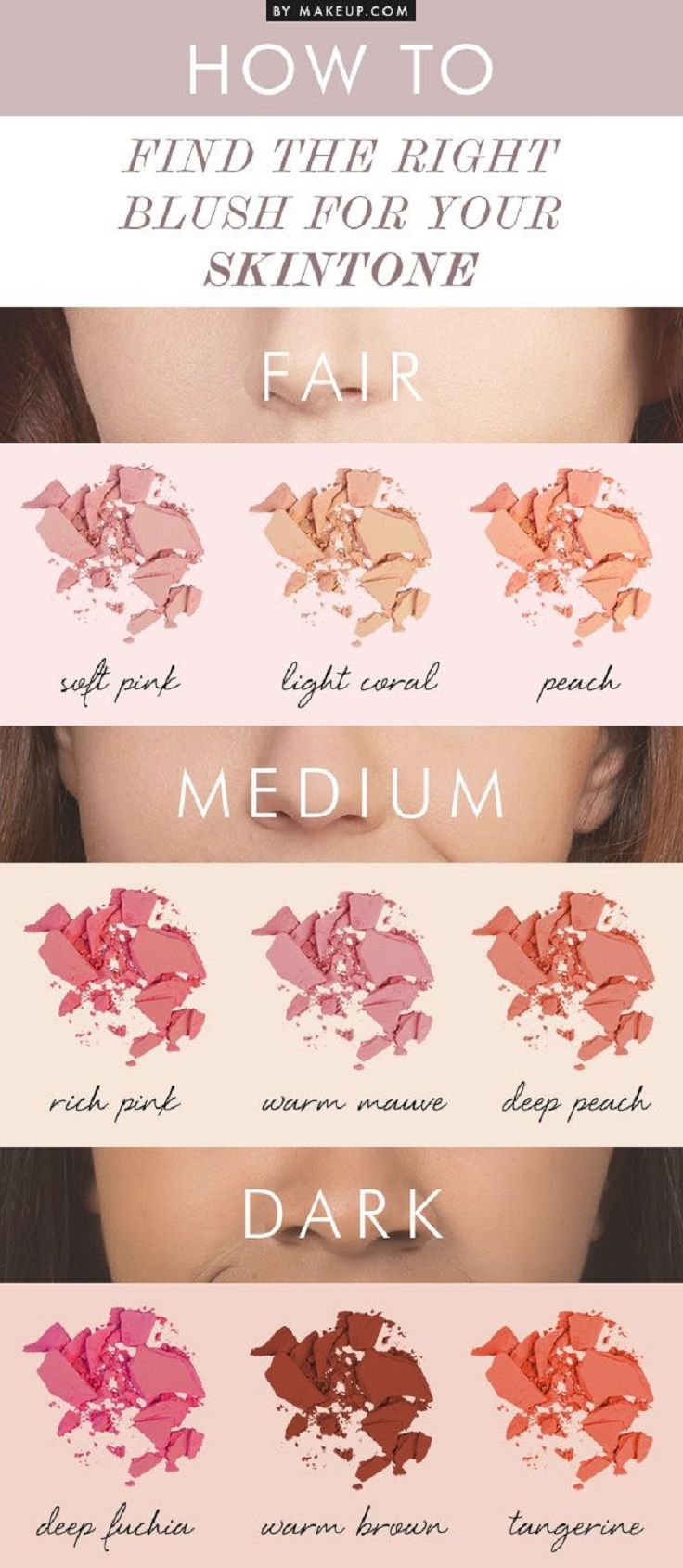 How to apply blush step by step tutorial (3)